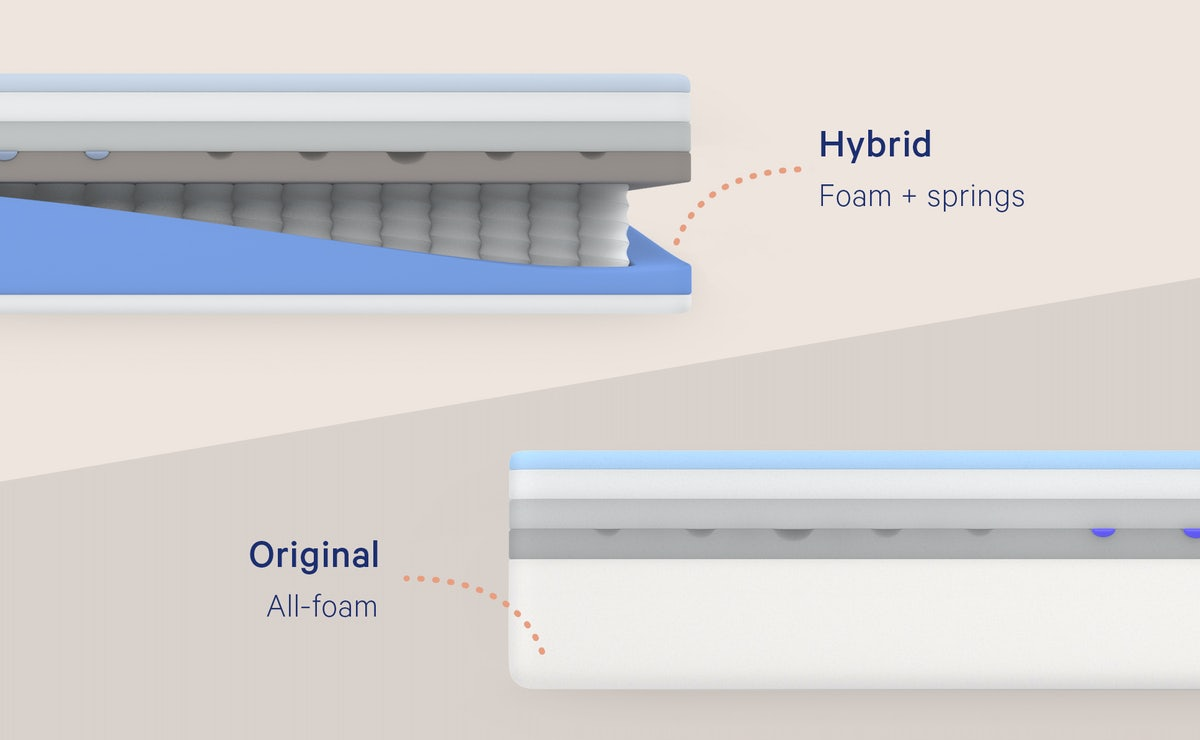 Wave Hybrid Mattress (Side)