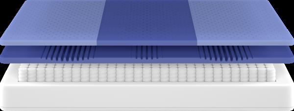 Nova mattress support