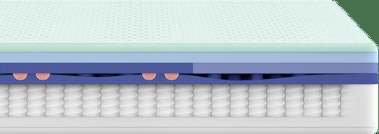 Casper Wave cross section