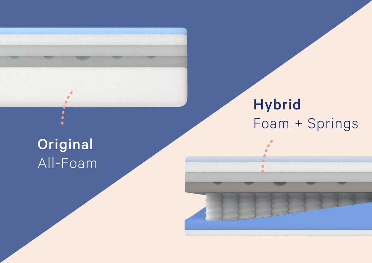Wave Hybrid Mattress (Close up)