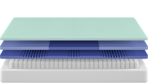 The Nova Hybrid Mattress - Cooling/Support layers